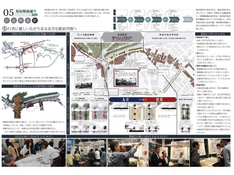 Tokyo Studies by Hiroyuki Sasaki, IAUD, Meiji University, Harajuku