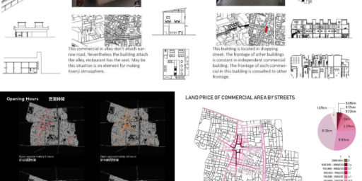An urban research of Tokyo's mixed-use, multi-generational neighborhoods by Masami Kobayashi