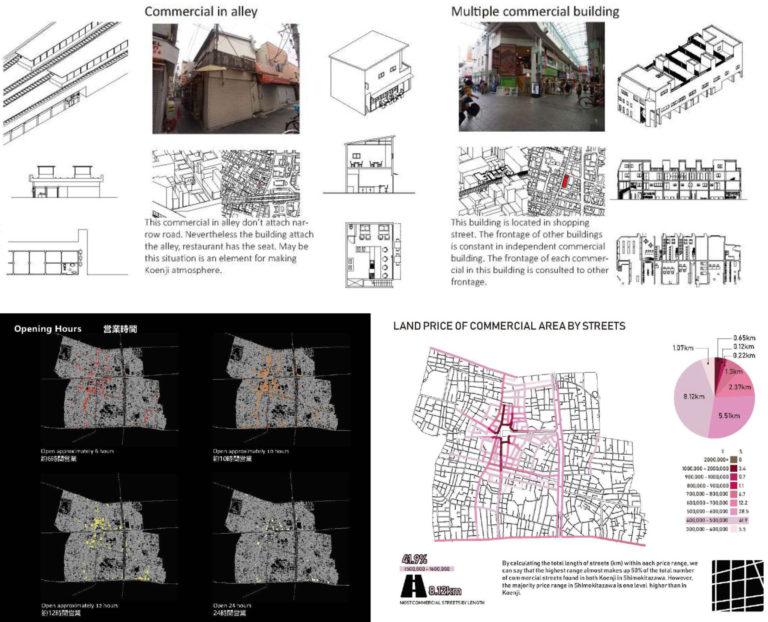 Tokyo Studies I-AUD 2019 Masami Kobayashi